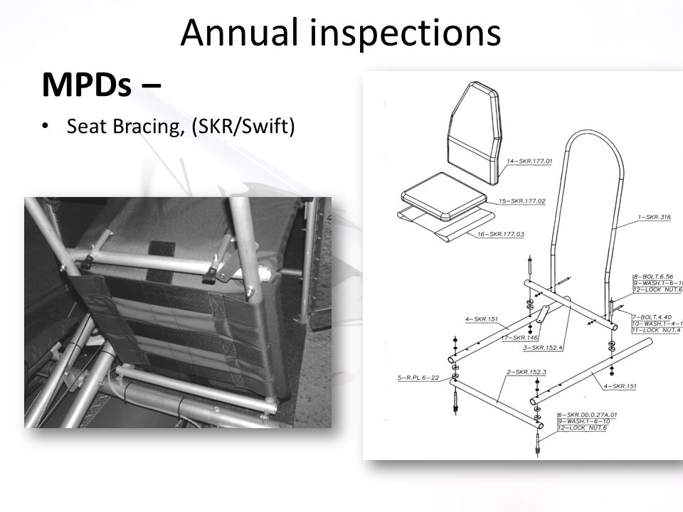 Annual inspections MPDs – Seat Bracing, (SKR/Swift)