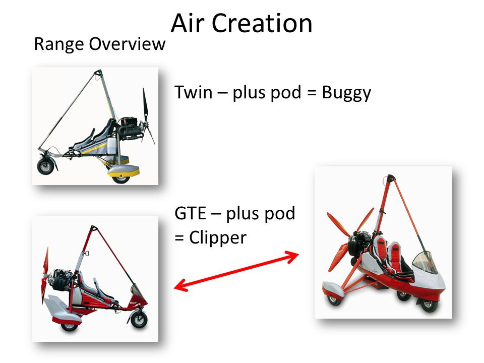 Air Creation Range Overview Twin – plus pod = Buggy GTE – plus pod = Clipper