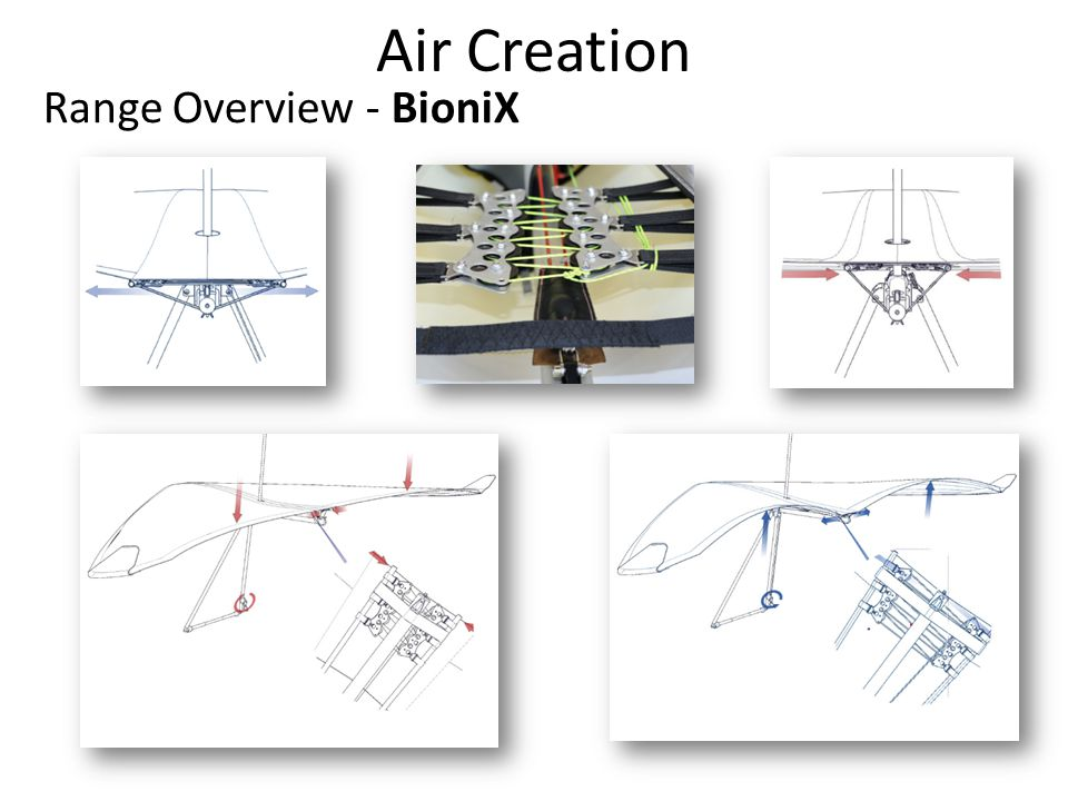 Air Creation Range Overview - BioniX