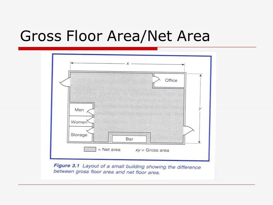 Gross Floor Area/Net Area