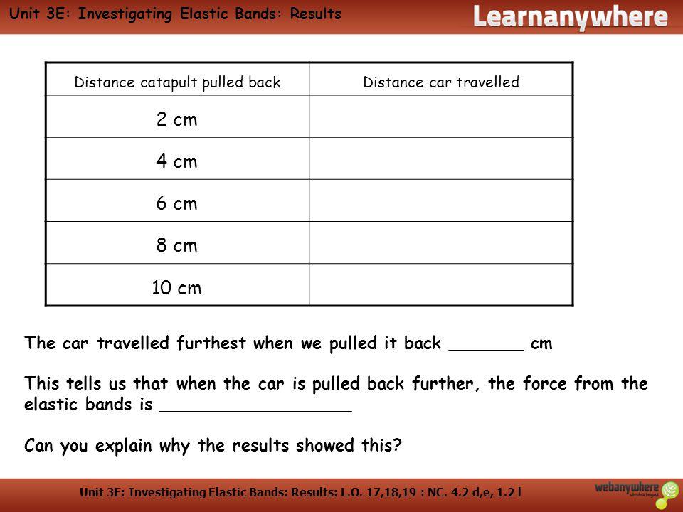 Unit 3E: Investigating Elastic Bands: Results: L.O. 17,18,19 : NC. 4.2 d,e, 1.2 l Unit 3E: Investigating Elastic Bands: Results Distance catapult pull