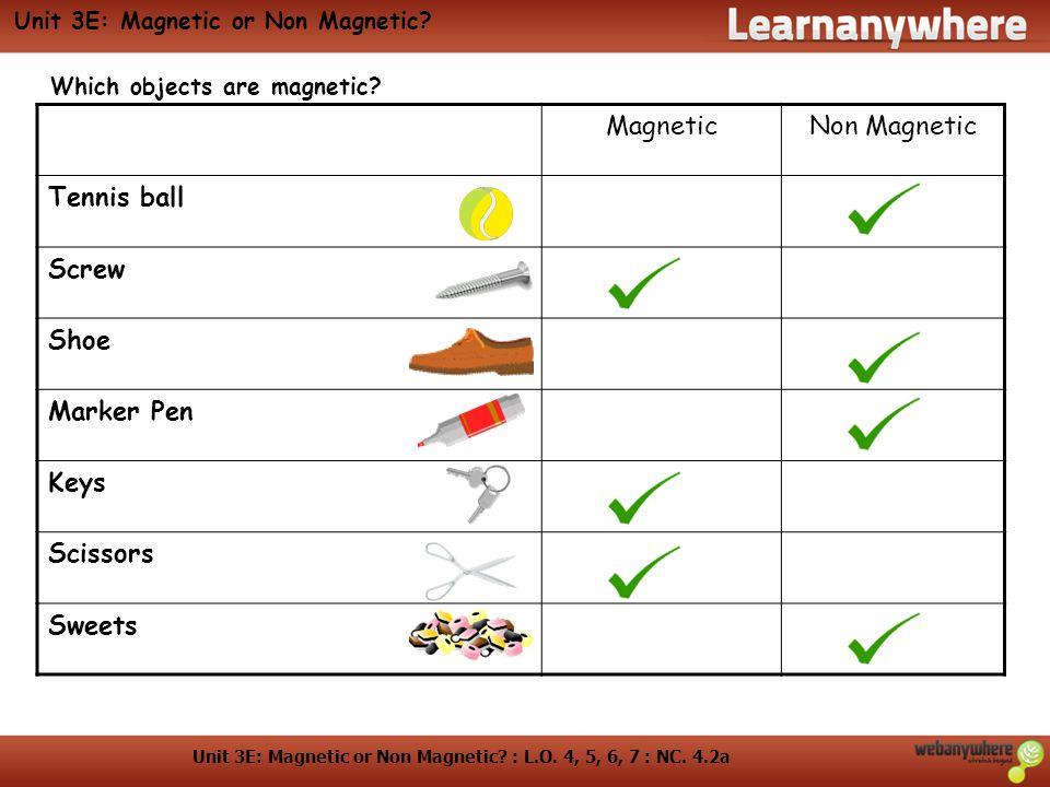Unit 3E: Magnetic or Non Magnetic.: L.O. 4, 5, 6, 7 : NC.
