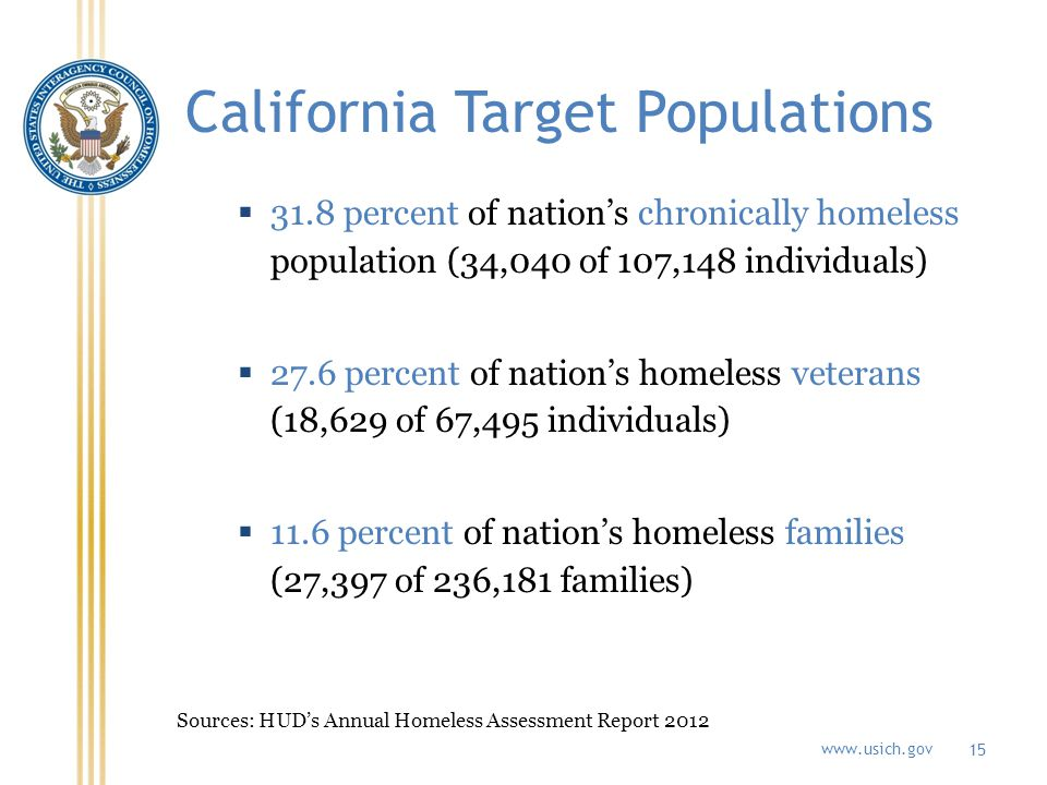 www.usich.gov California Target Populations 31.8 percent of nations chronically homeless population (34,040 of 107,148 individuals) 27.6 percent of nations homeless veterans (18,629 of 67,495 individuals) 11.6 percent of nations homeless families (27,397 of 236,181 families) 15 Sources: HUDs Annual Homeless Assessment Report 2012