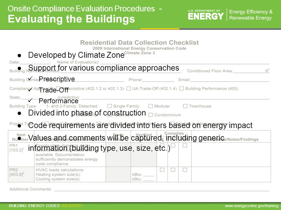 BUILDING ENERGY CODES UNIVERSITYwww.energycodes.gov/training 13 Developed by Climate Zone Support for various compliance approaches Prescriptive Trade