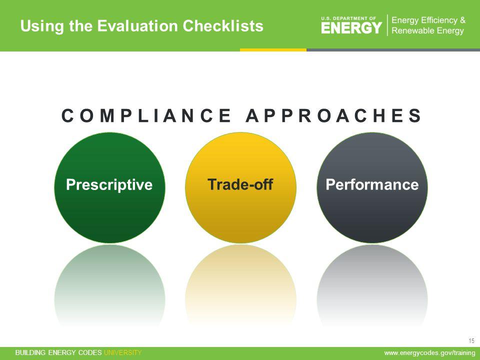 BUILDING ENERGY CODES UNIVERSITYwww.energycodes.gov/training 15 C O M P L I A N C E A P P R O A C H E S Prescriptive Performance Trade-off Using the E
