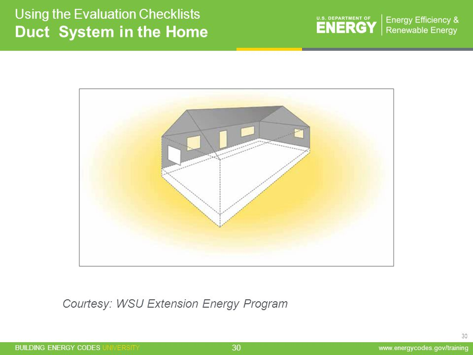 BUILDING ENERGY CODES UNIVERSITYwww.energycodes.gov/training 30 Using the Evaluation Checklists Duct System in the Home Courtesy: WSU Extension Energy