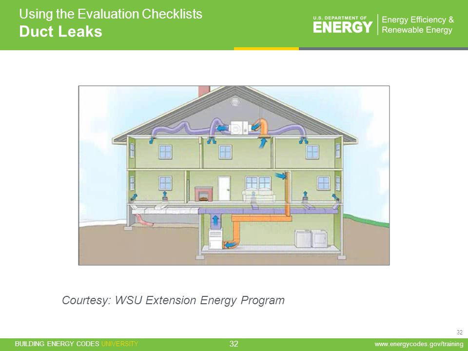 BUILDING ENERGY CODES UNIVERSITYwww.energycodes.gov/training 32 Using the Evaluation Checklists Duct Leaks Courtesy: WSU Extension Energy Program