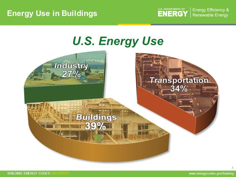 BUILDING ENERGY CODES UNIVERSITYwww.energycodes.gov/training 4 U.S. Energy Use Energy Use in Buildings