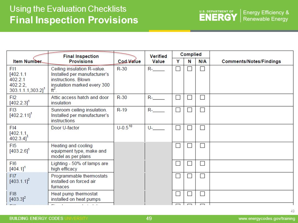 BUILDING ENERGY CODES UNIVERSITYwww.energycodes.gov/training 49 Using the Evaluation Checklists Final Inspection Provisions