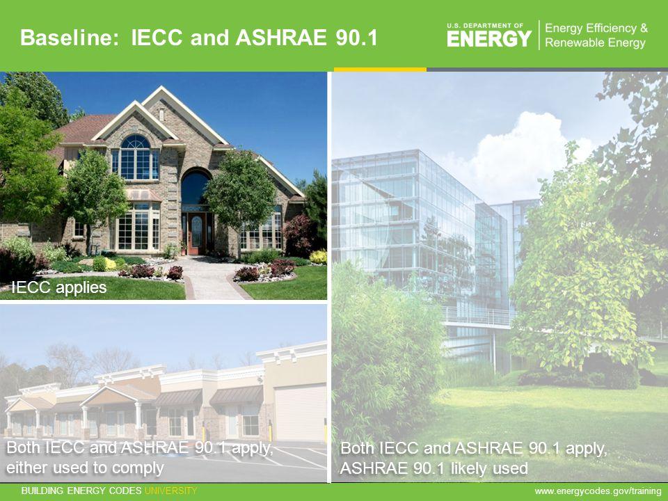 BUILDING ENERGY CODES UNIVERSITYwww.energycodes.gov/training 6 Baseline: IECC and ASHRAE 90.1 IECC applies Both IECC and ASHRAE 90.1 apply, ASHRAE 90.
