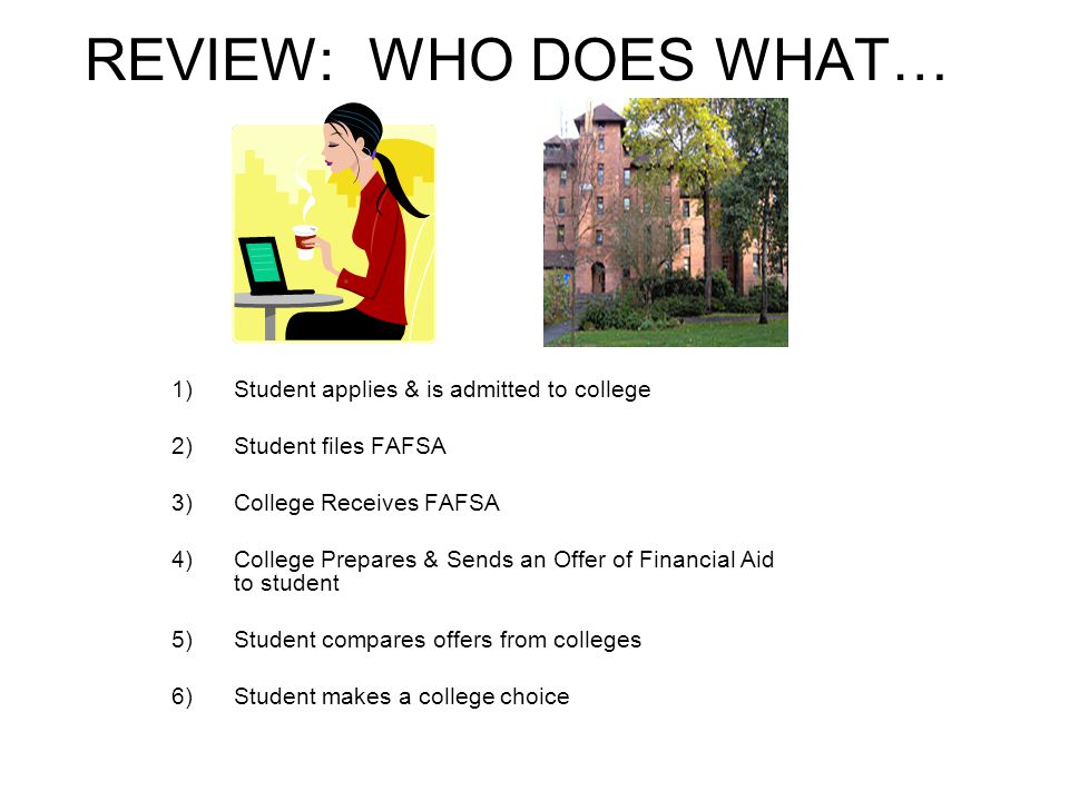 REVIEW: WHO DOES WHAT… 1)Student applies & is admitted to college 2)Student files FAFSA 3)College Receives FAFSA 4)College Prepares & Sends an Offer o