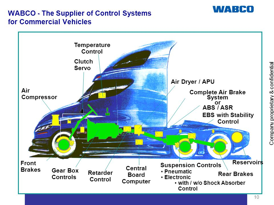 Company proprietary & confidential 10 - WABCO - The Supplier of Control Systems for Commercial Vehicles Complete Air Brake System or ABS / ASR Air Dry