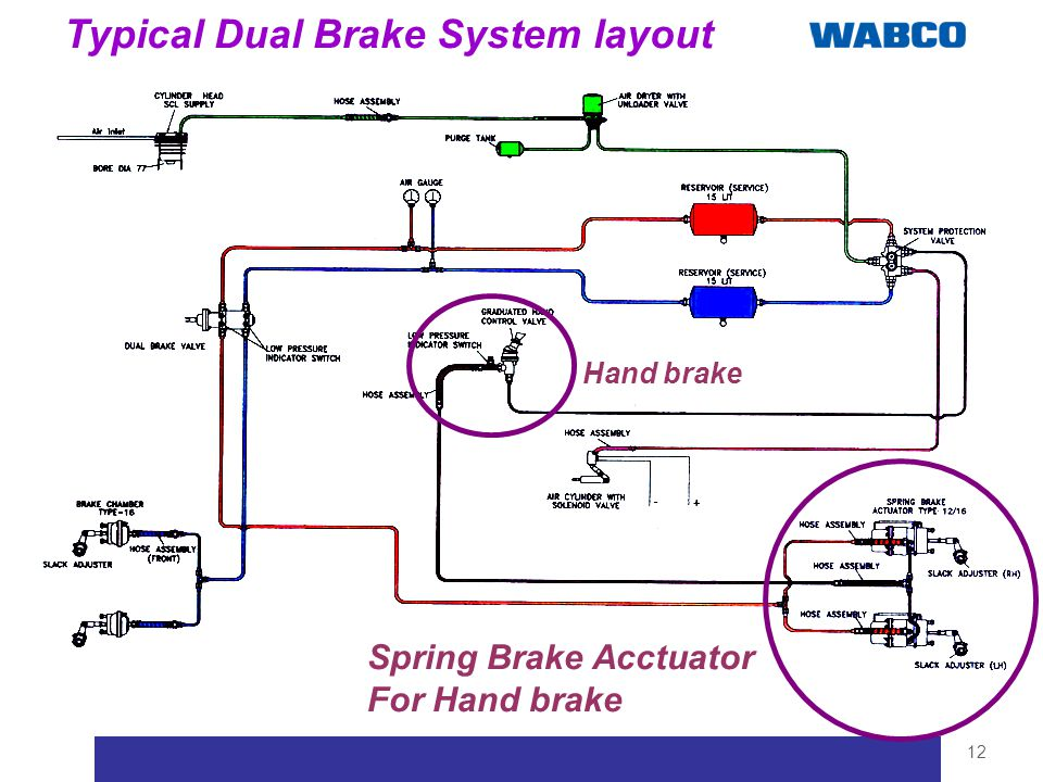 Company proprietary & confidential 12 Typical Dual Brake System layout Hand brake Spring Brake Acctuator For Hand brake