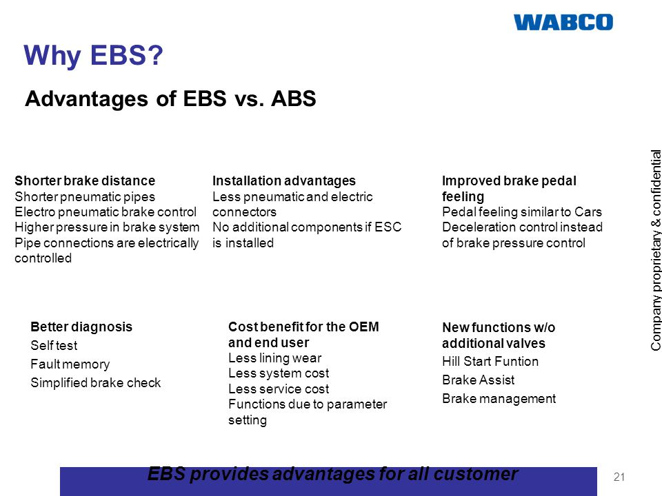 Company proprietary & confidential 21 Why EBS? Advantages of EBS vs. ABS Better diagnosis Self test Fault memory Simplified brake check EBS provides a
