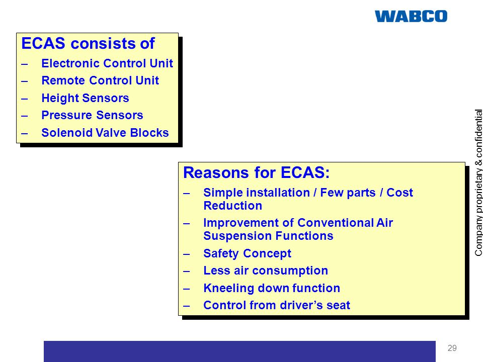 Company proprietary & confidential 29 ECAS - Electronically Controlled Air Suspension - ECAS consists of –Electronic Control Unit –Remote Control Unit