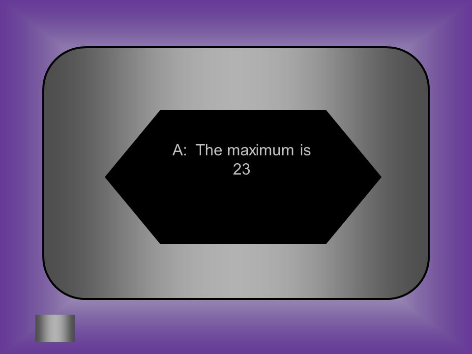 A:B: The maximum is 23 The maximum is 25 If a feasible region has its vertices at ( -2, 0), (3, 3), (6, 2) and ( 5, 1), what is the maximum given this
