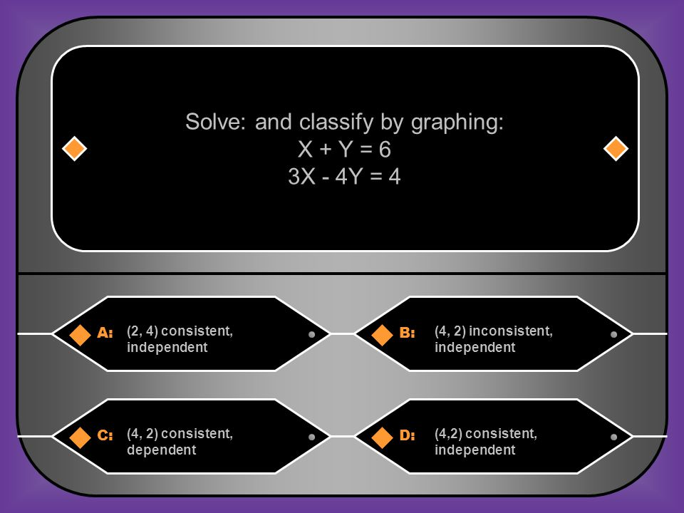 A:B: X 6 Solve: 6(x - 4) 6 + x C:D: X 6 X = 6