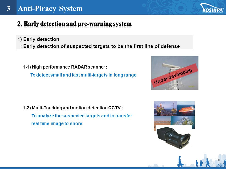 10 3 Anti-Piracy System 1) Early detection : Early detection of suspected targets to be the first line of defense 1-1) High performance RADAR scanner