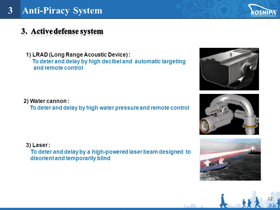 12 3 Anti-Piracy System 1) LRAD (Long Range Acoustic Device) : To deter and delay by high decibel and automatic targeting and remote control 2) Water