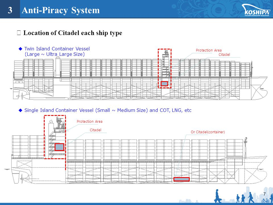 7 3 Anti-Piracy System Twin Island Container Vessel (Large ~ Ultra Large Size) Protection Area Citadel Single Island Container Vessel (Small ~ Medium