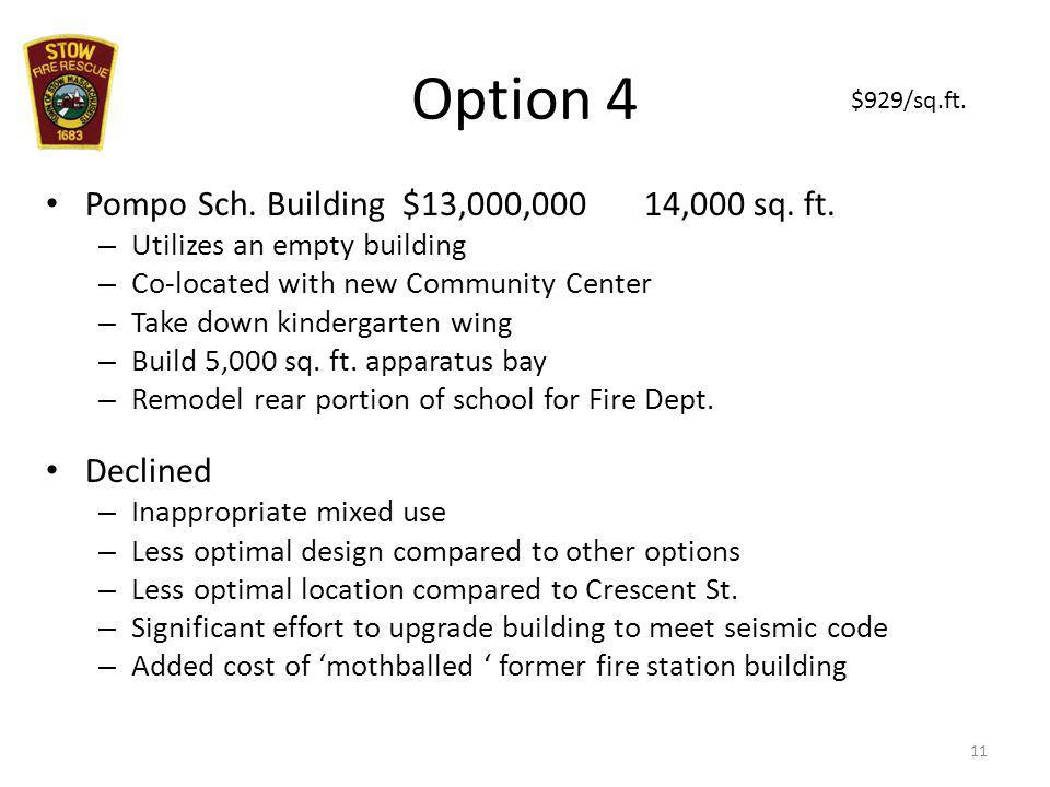 Option 4 Pompo Sch. Building $13,000,000 14,000 sq. ft. – Utilizes an empty building – Co-located with new Community Center – Take down kindergarten w