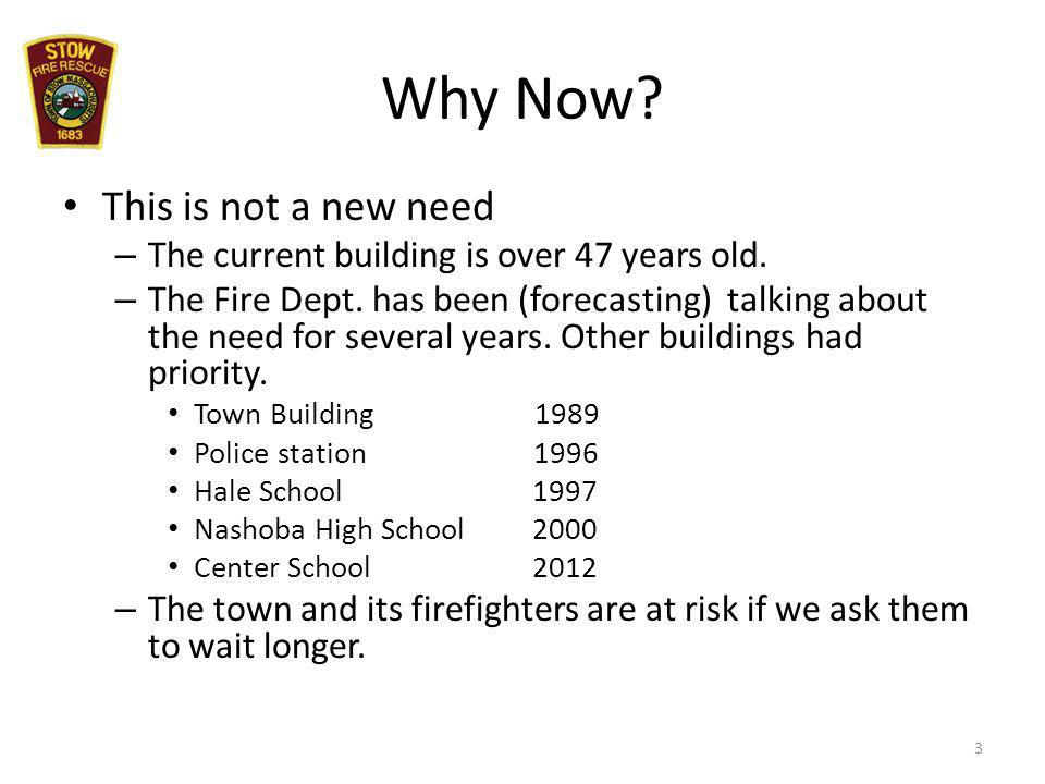 Why Now. This is not a new need – The current building is over 47 years old.