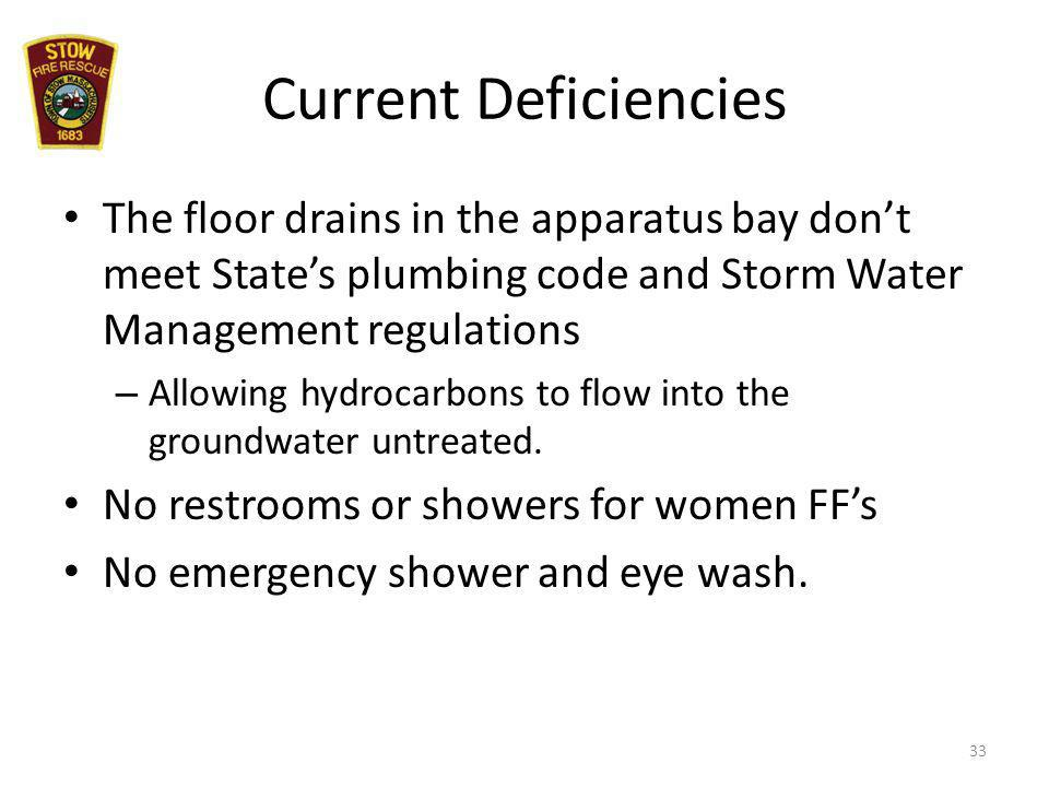 Current Deficiencies The floor drains in the apparatus bay dont meet States plumbing code and Storm Water Management regulations – Allowing hydrocarbons to flow into the groundwater untreated.