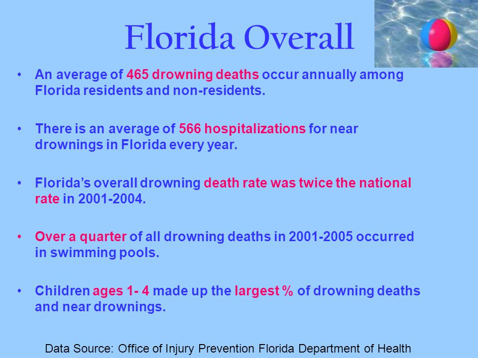 What is happening in Florida? Review of toddler pool drownings DOH reviewed 58 cases of toddler pool drowning deaths in Florida between 2003-2006 inve