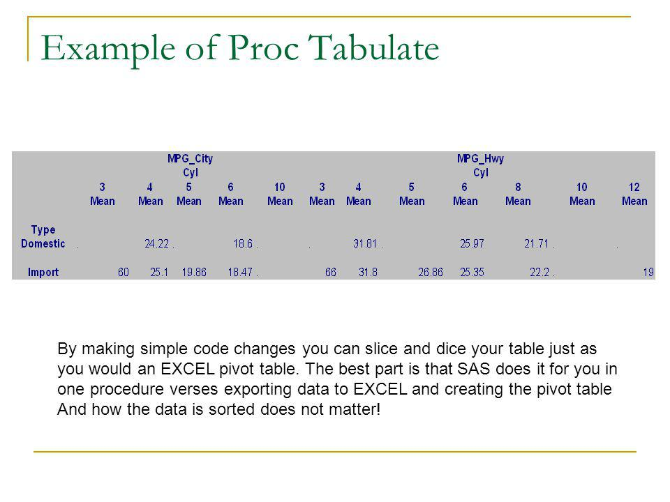 Example of Proc Tabulate By making simple code changes you can slice and dice your table just as you would an EXCEL pivot table. The best part is that