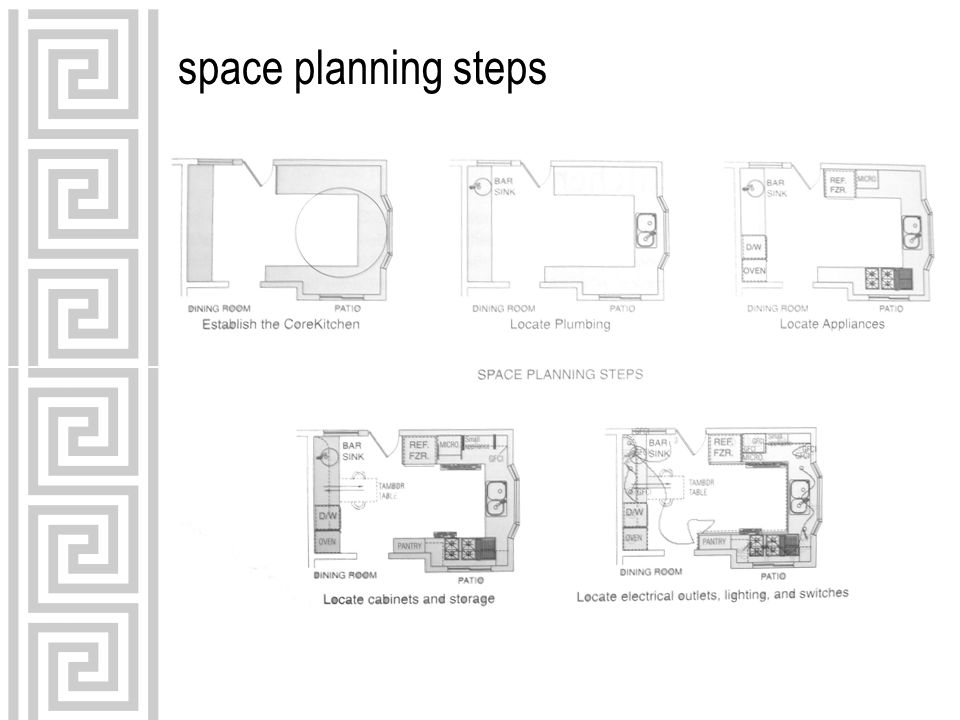 space planning steps