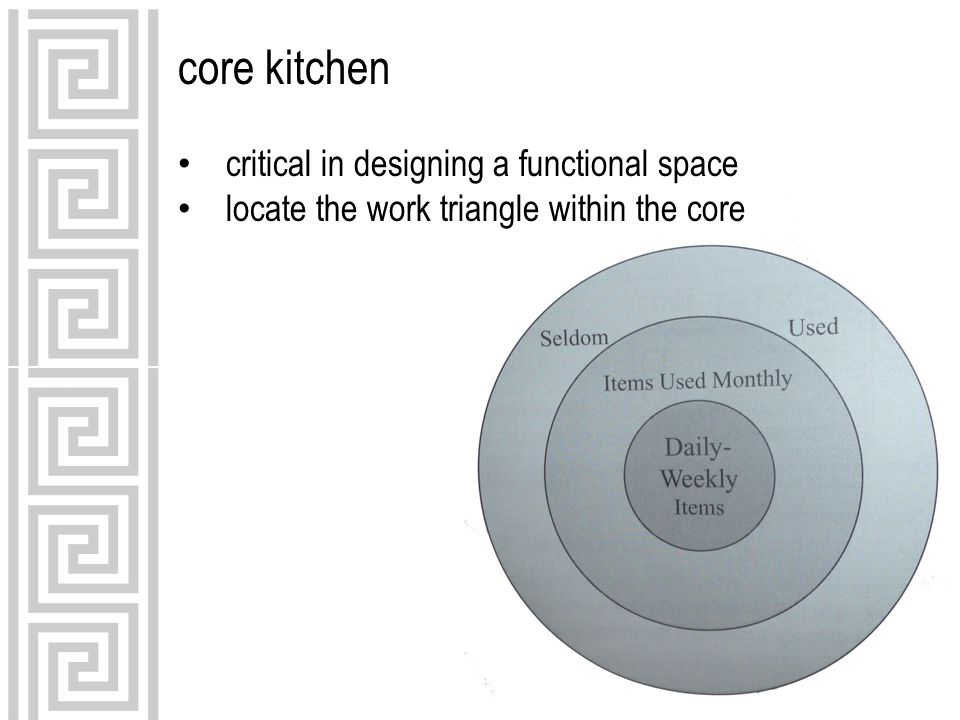 core kitchen critical in designing a functional space locate the work triangle within the core
