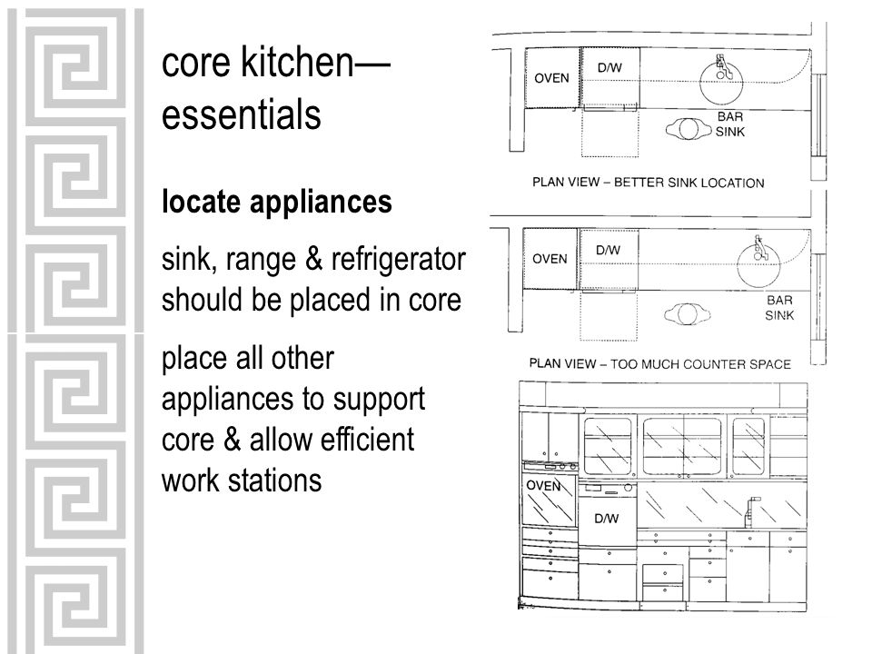 core kitchen essentials locate appliances sink, range & refrigerator should be placed in core place all other appliances to support core & allow efficient work stations