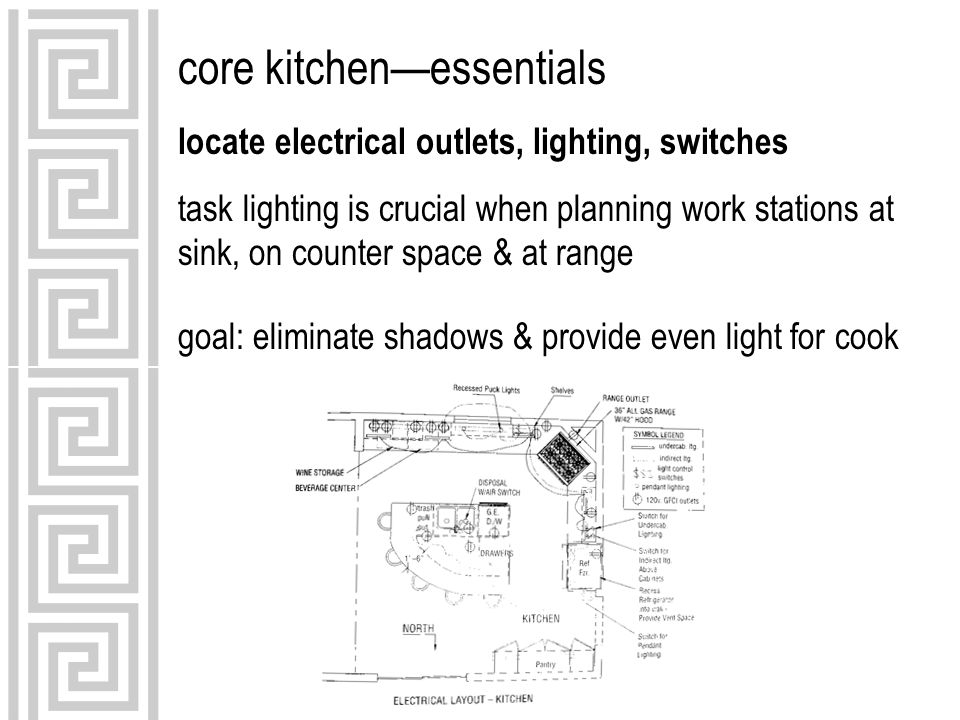core kitchenessentials locate electrical outlets, lighting, switches task lighting is crucial when planning work stations at sink, on counter space &