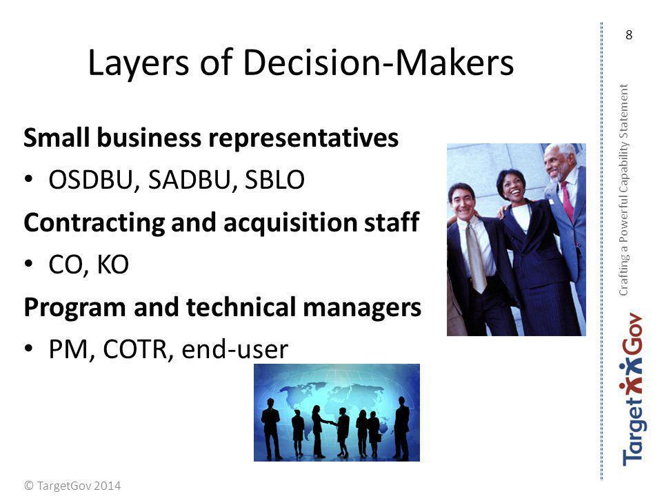 © TargetGov 2014 Layers of Decision-Makers Small business representatives OSDBU, SADBU, SBLO Contracting and acquisition staff CO, KO Program and tech