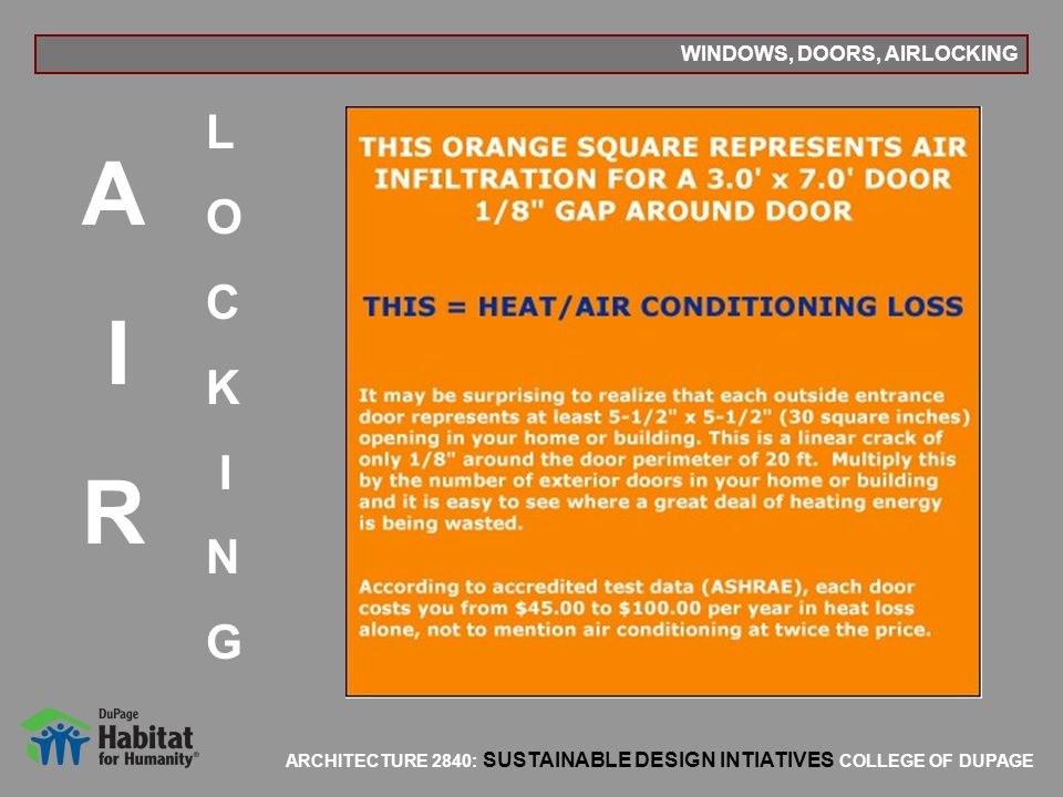 ARCHITECTURE 2840: SUSTAINABLE DESIGN INTIATIVES COLLEGE OF DUPAGE WINDOWS, DOORS, AIRLOCKING A I R L O C K I N G
