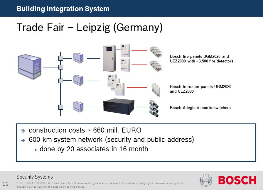 12 Building Integration System ST-IST/PRM1 | 08/2006 | © Robert Bosch GmbH reserves all rights even in the event of industrial property rights. We res