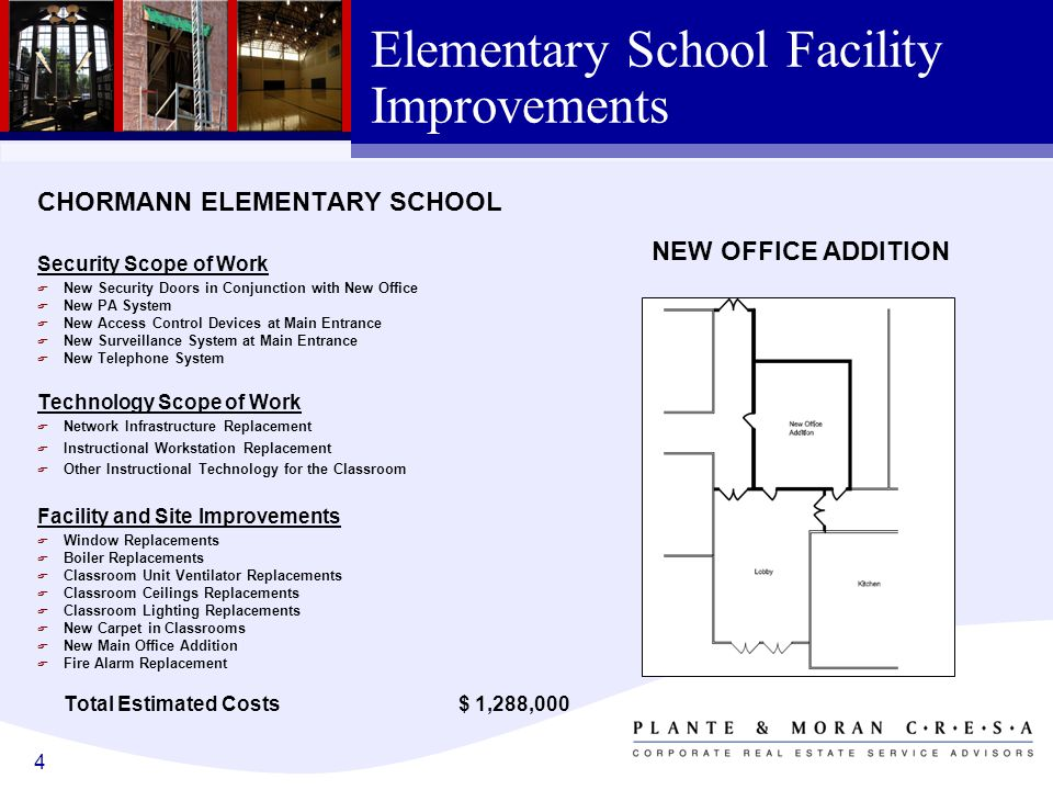 4 Elementary School Facility Improvements CHORMANN ELEMENTARY SCHOOL Security Scope of Work F New Security Doors in Conjunction with New Office F New PA System F New Access Control Devices at Main Entrance F New Surveillance System at Main Entrance F New Telephone System Technology Scope of Work F Network Infrastructure Replacement F Instructional Workstation Replacement F Other Instructional Technology for the Classroom Facility and Site Improvements F Window Replacements F Boiler Replacements F Classroom Unit Ventilator Replacements F Classroom Ceilings Replacements F Classroom Lighting Replacements F New Carpet in Classrooms F New Main Office Addition F Fire Alarm Replacement Total Estimated Costs $ 1,288,000 NEW OFFICE ADDITION