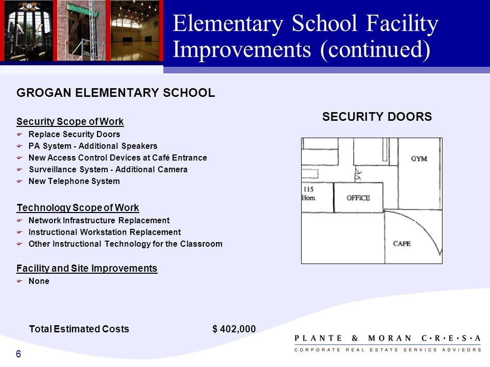 6 Elementary School Facility Improvements (continued) GROGAN ELEMENTARY SCHOOL Security Scope of Work F Replace Security Doors F PA System - Additional Speakers F New Access Control Devices at Café Entrance F Surveillance System - Additional Camera F New Telephone System Technology Scope of Work F Network Infrastructure Replacement F Instructional Workstation Replacement F Other Instructional Technology for the Classroom Facility and Site Improvements F None Total Estimated Costs $ 402,000 SECURITY DOORS