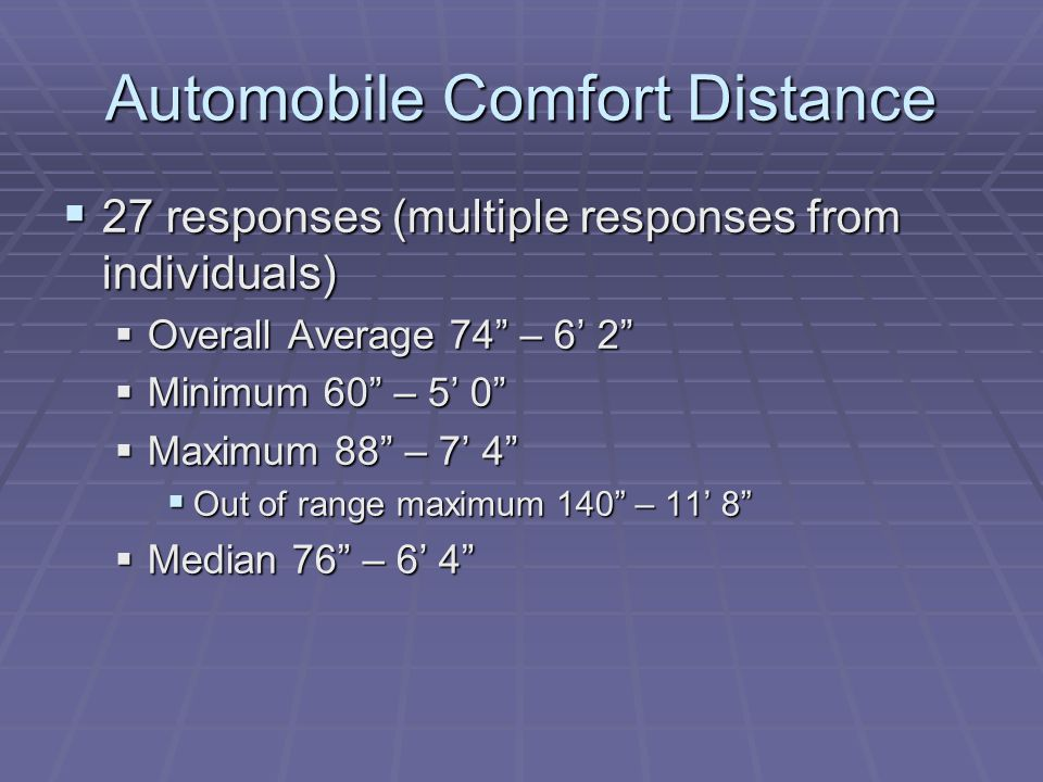 Automobile Comfort Distance 27 responses (multiple responses from individuals) 27 responses (multiple responses from individuals) Overall Average 74 – 6 2 Overall Average 74 – 6 2 Minimum 60 – 5 0 Minimum 60 – 5 0 Maximum 88 – 7 4 Maximum 88 – 7 4 Out of range maximum 140 – 11 8 Out of range maximum 140 – 11 8 Median 76 – 6 4 Median 76 – 6 4