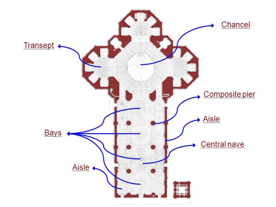 Central nave Bays Aisle Transept Chancel Composite pier