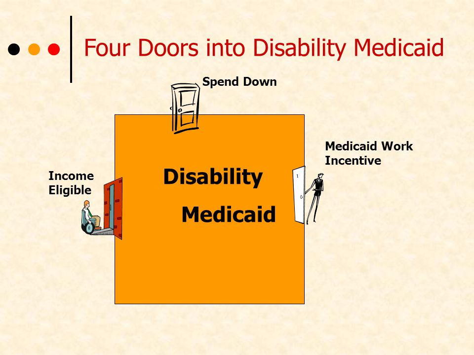 Income Eligible Spend Down Medicaid Work Incentive Disability Medicaid Four Doors into Disability Medicaid