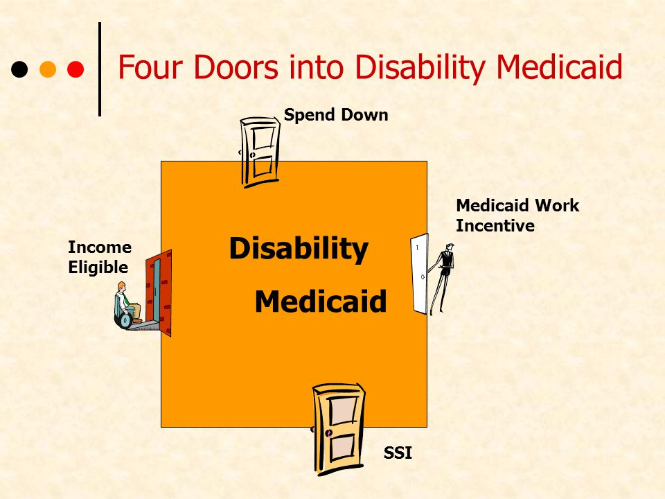 Income Eligible Spend Down Medicaid Work Incentive SSI Disability Medicaid Four Doors into Disability Medicaid