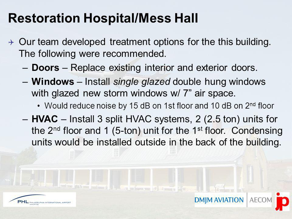 Restoration Hospital/Mess Hall Our team developed treatment options for the this building. The following were recommended. –Doors – Replace existing i