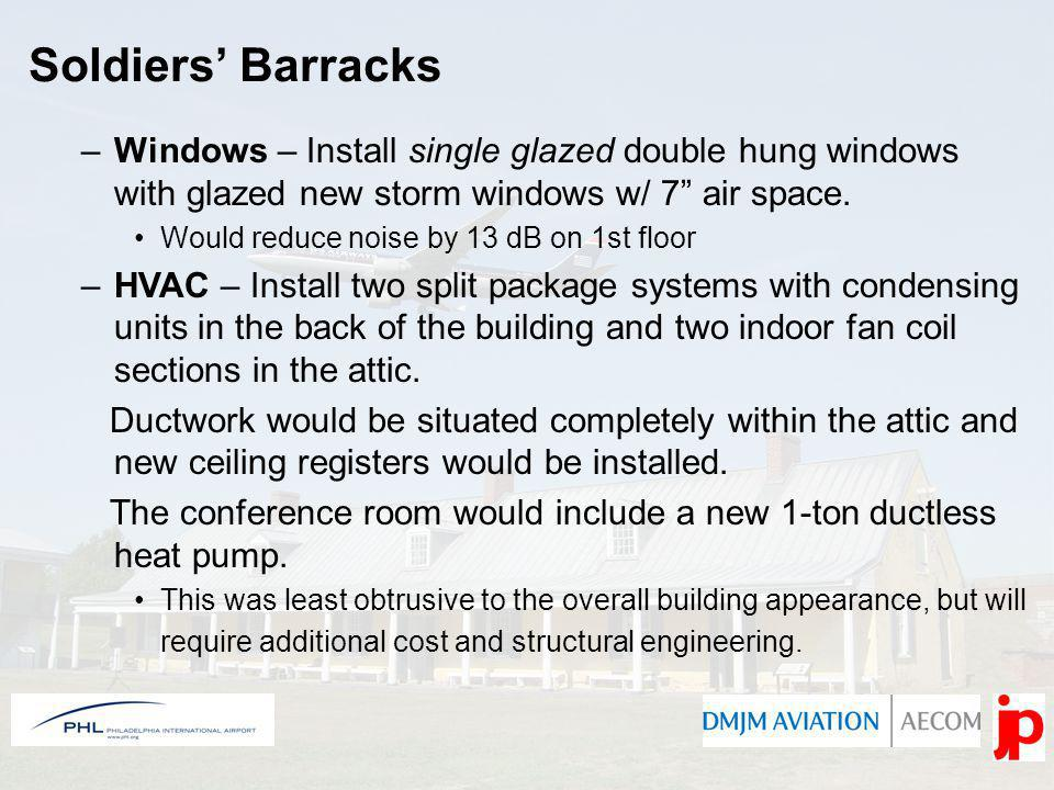 Soldiers Barracks –Windows – Install single glazed double hung windows with glazed new storm windows w/ 7 air space. Would reduce noise by 13 dB on 1s