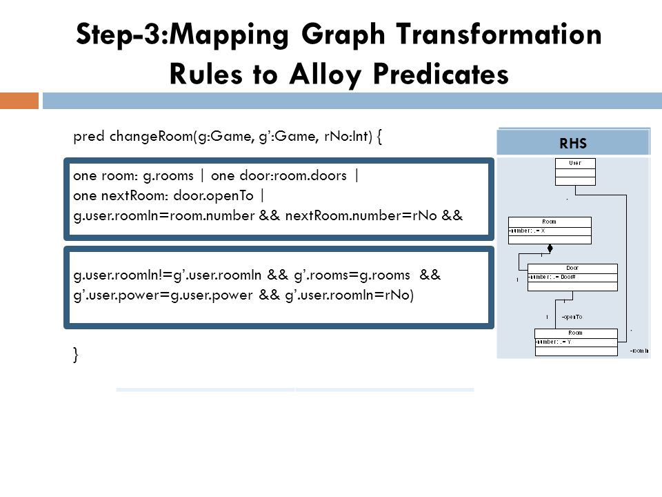 Step-3:Mapping Graph Transformation Rules to Alloy Predicates Change Room LHSRHS pred changeRoom(g:Game, g:Game, rNo:Int) { one room: g.rooms | one door:room.doors | one nextRoom: door.openTo | g.user.roomIn=room.number && nextRoom.number=rNo && g.user.roomIn!=g.user.roomIn && g.rooms=g.rooms && g.user.power=g.user.power && g.user.roomIn=rNo) } LHS RHS