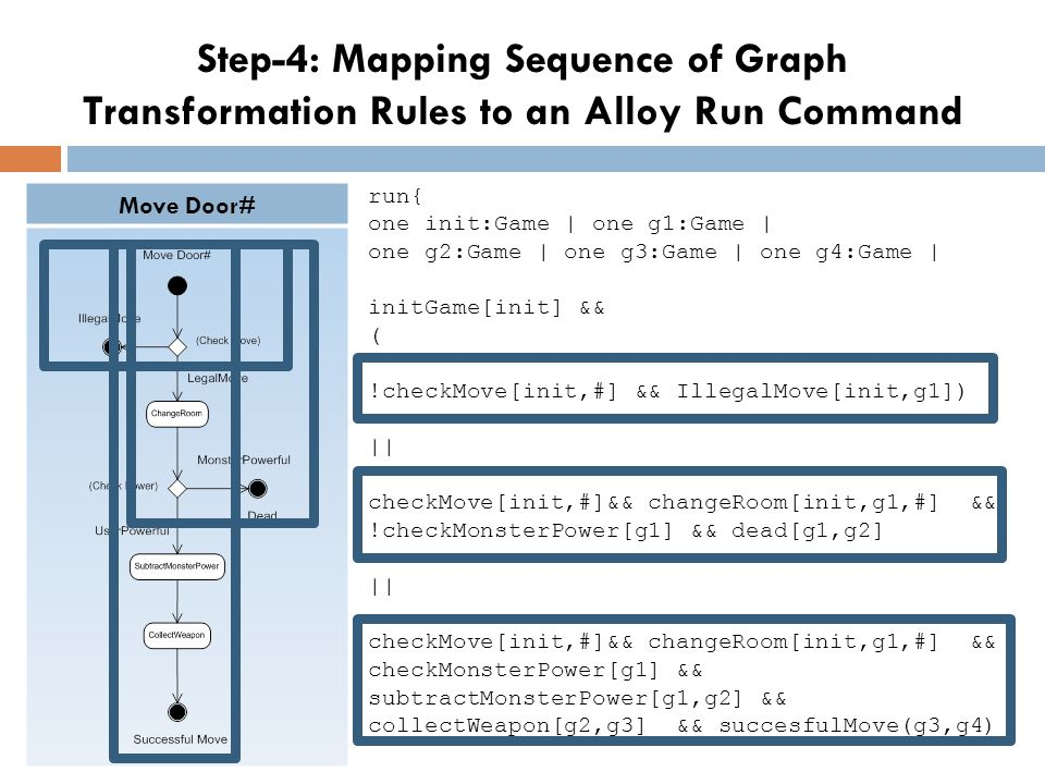 Step-4: Mapping Sequence of Graph Transformation Rules to an Alloy Run Command Move Door# run{ one init:Game | one g1:Game | one g2:Game | one g3:Game | one g4:Game | initGame[init] && ( !checkMove[init,#] && IllegalMove[init,g1]) || checkMove[init,#]&& changeRoom[init,g1,#] && !checkMonsterPower[g1] && dead[g1,g2] || checkMove[init,#]&& changeRoom[init,g1,#] && checkMonsterPower[g1] && subtractMonsterPower[g1,g2] && collectWeapon[g2,g3] && succesfulMove(g3,g4)