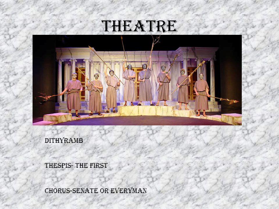 Theatre Dithyramb Thespis- The first Chorus-Senate or Everyman