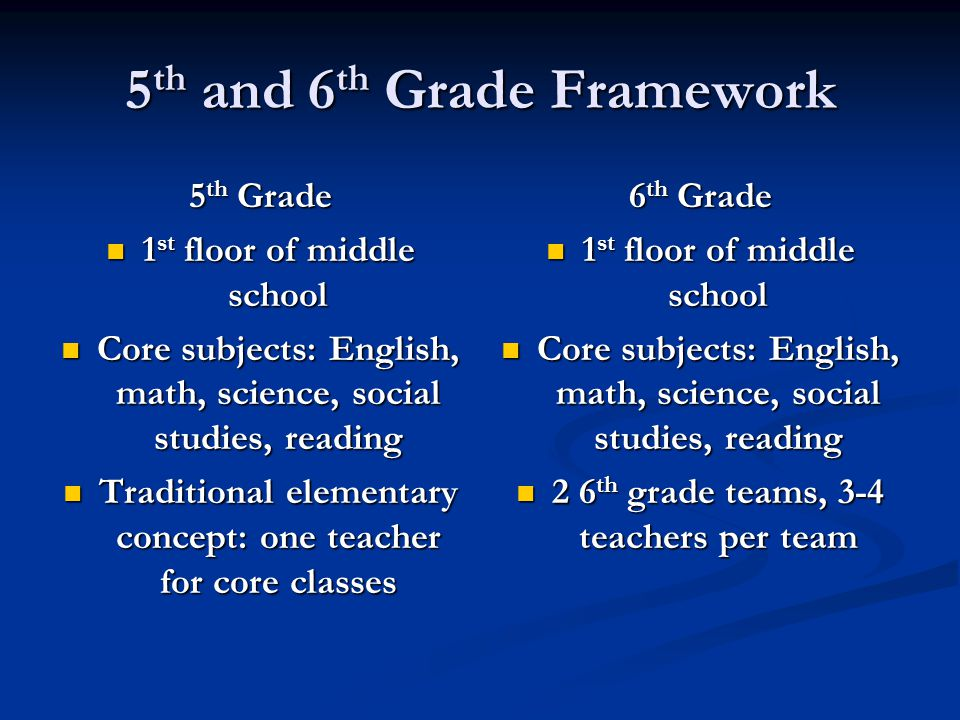 5 th and 6 th Grade Framework 5 th Grade 1 st floor of middle school 1 st floor of middle school Core subjects: English, math, science, social studies, reading Core subjects: English, math, science, social studies, reading Traditional elementary concept: one teacher for core classes Traditional elementary concept: one teacher for core classes 6 th Grade 1 st floor of middle school Core subjects: English, math, science, social studies, reading 2 6 th grade teams, 3-4 teachers per team