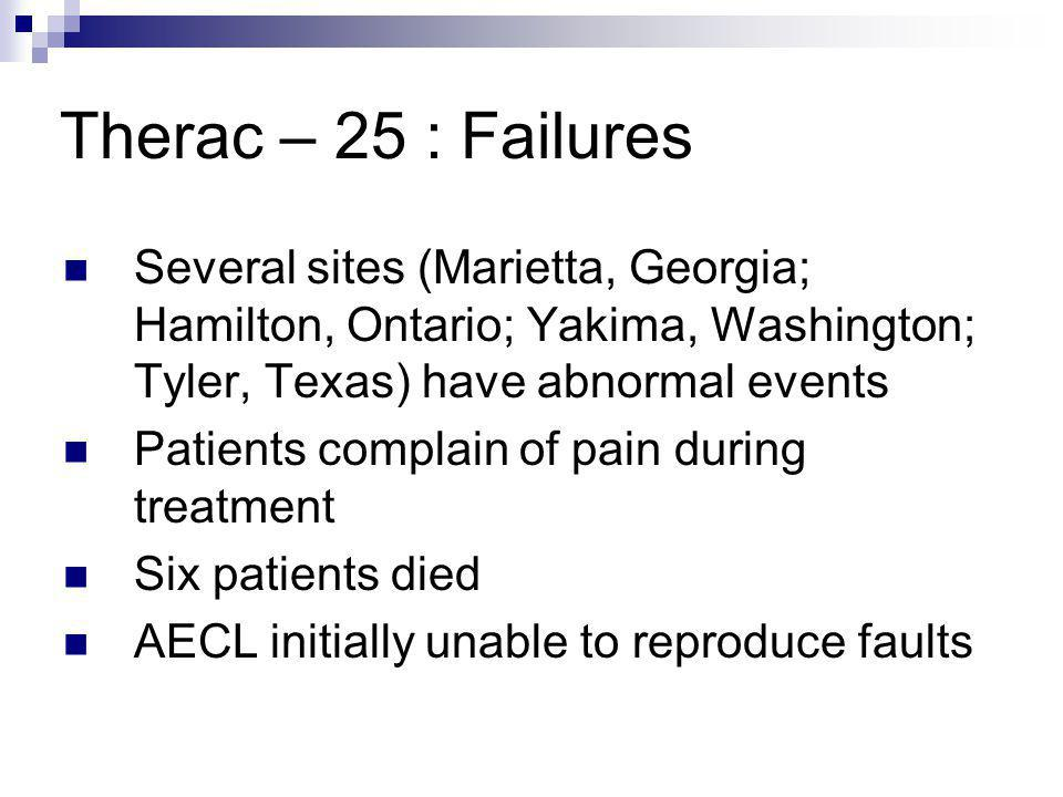 Therac – 25 : Failures Several sites (Marietta, Georgia; Hamilton, Ontario; Yakima, Washington; Tyler, Texas) have abnormal events Patients complain of pain during treatment Six patients died AECL initially unable to reproduce faults