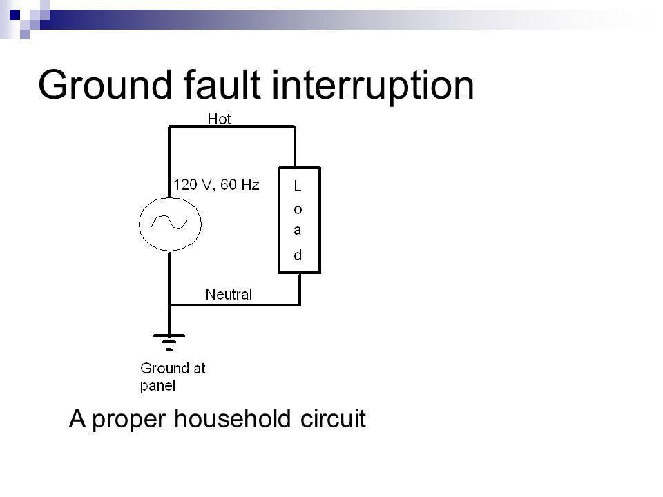 Ground fault interruption A proper household circuit
